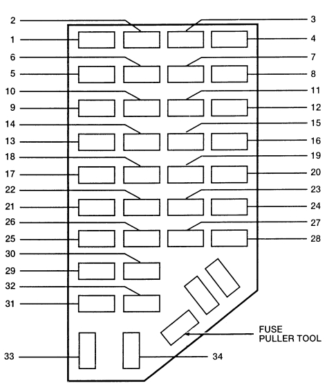 98 ford explorer fuse block diagram