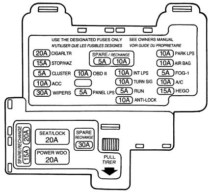 Ford Thunderbird (1989 - 1997) - fuse box diagram (USA version