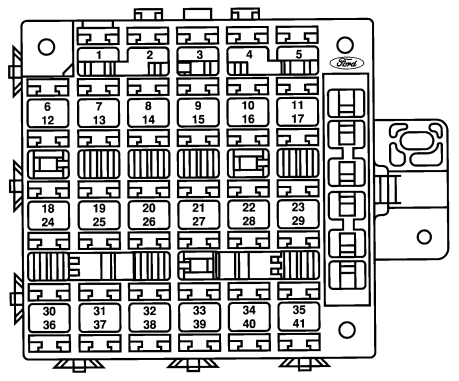 Ford Windstar (1994 - 1998) - fuse box diagram - Auto Genius