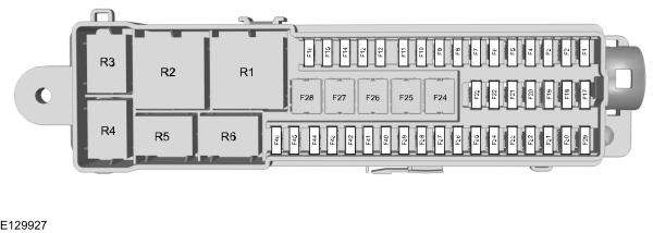 Ford Focus mk3 (2015) - fuse box diagram (USA version) - Auto Genius