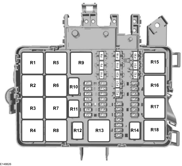 Ford Transit mk8 (from 2015) - fuse box diagram (EU version) - Auto