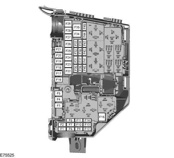 Ford S-MAX mk1 (2006 - 2015) - fuse box diagram (EU version) - Auto