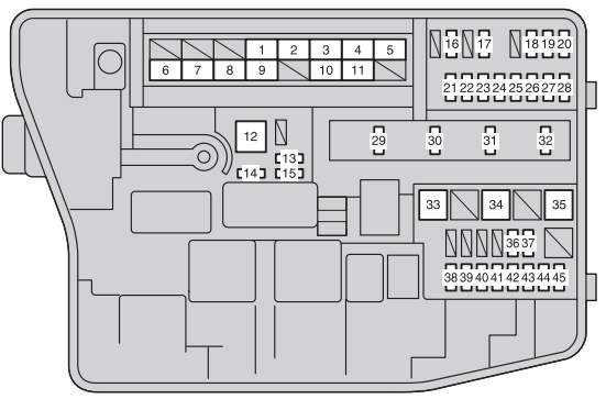 Toyota Auris (2006 - 2012) - fuse box diagram - Auto Genius