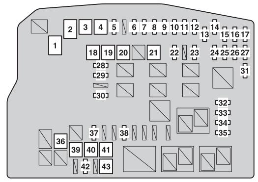 Toyota Auris (from 2012) - fuse box diagram (gasoline engine) - Auto