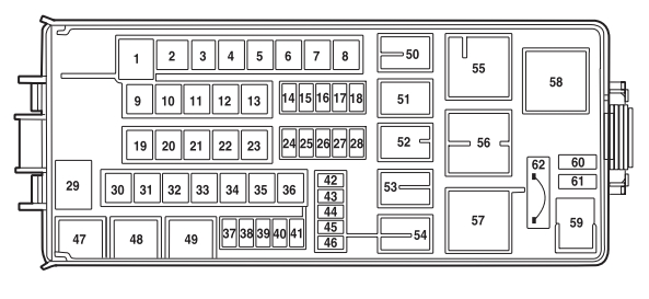 1994 Lincoln Town Car Fuse Box Diagram Wiring Diagram