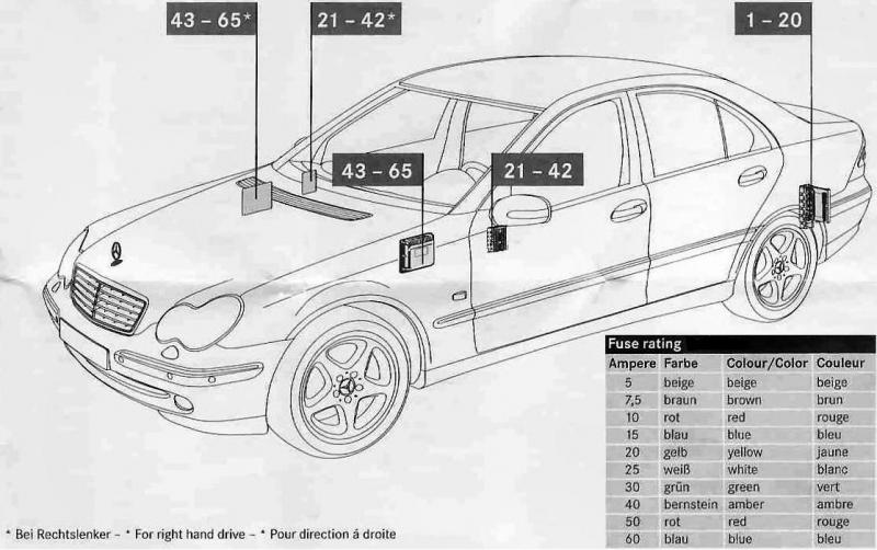 Mercedes C Class w203 AMG (C260 Sport 2006) - fuse box - Auto Genius