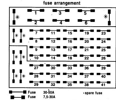 W140 Fuse Box Wiring Diagram