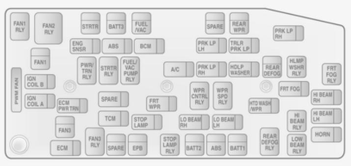 Chevrolet Captiva Fuse Box Diagram Wiring Schematic Diagram