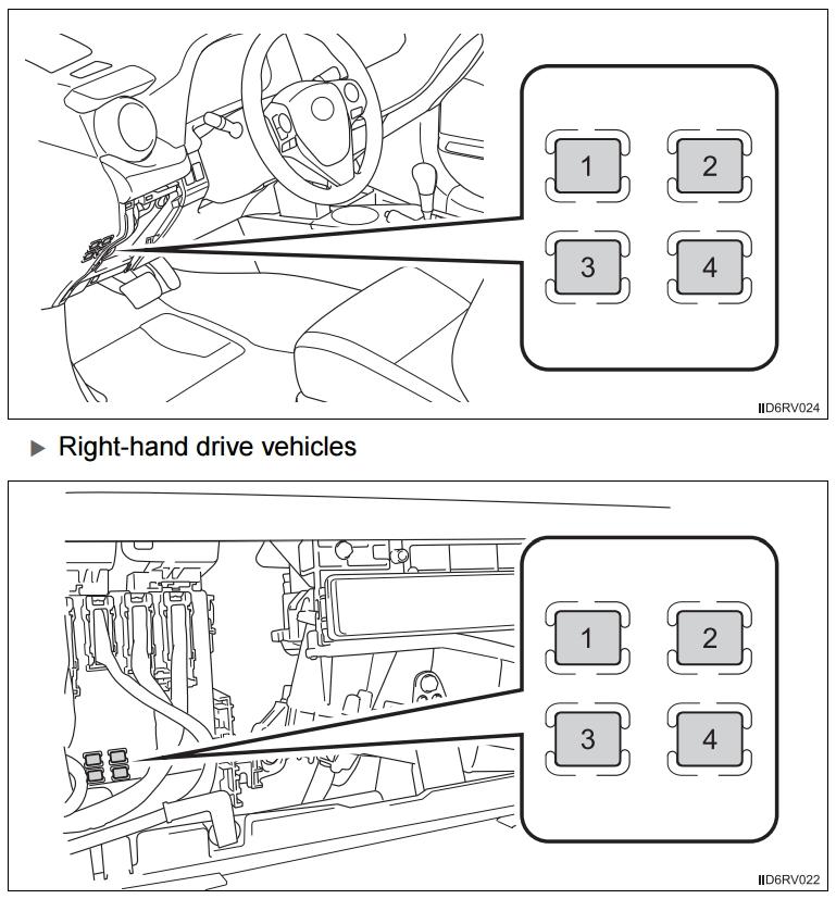 Toyota RAV4 (XA40; from 2015) -fuse box diagram - Auto Genius