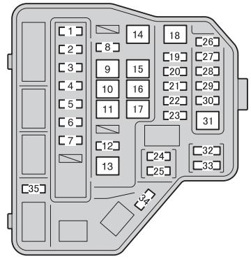 Toyoto Verso S (2010 - 2013) - fuse box diagram - Auto Genius
