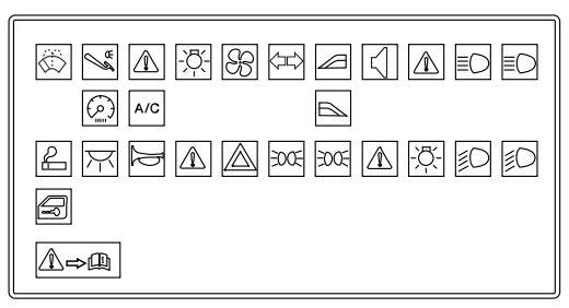 renault fuse box symbols