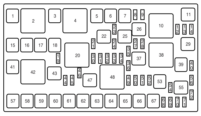 Lincoln MKX (2006 -2010) - fuse box diagram - Auto Genius