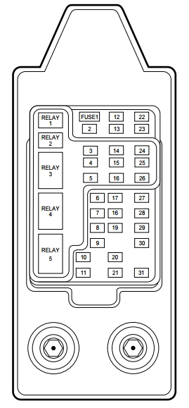 lincoln navigator 5 4 v8 fuse panel diagram