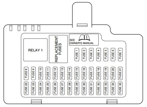 2006 mustang fuse panel diagram
