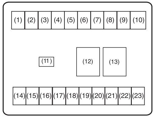 Suzuki Burgman Fuse Box Wiring Schematic Diagram