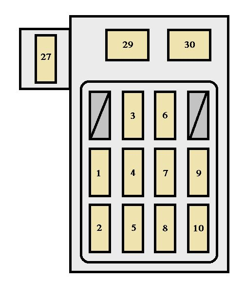 Toyota Corolla (1992 - 1996) - fuse box diagram - Auto Genius