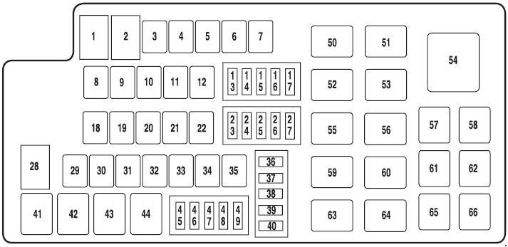 Lincoln MKS (2008 - 2012) - fuse box diagram - Auto Genius