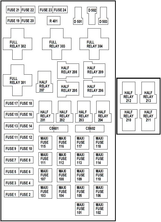 Lincoln Navigator (1999 - 2002) - fuse box diagram - Auto Genius