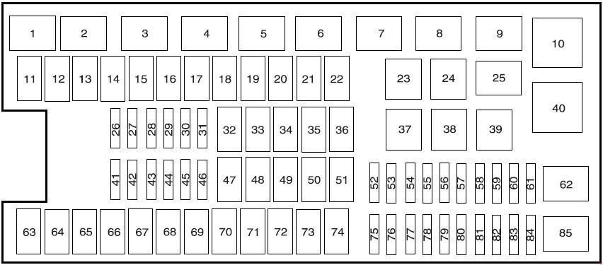 Lincoln Navigator (2007 - 2014) - fuse box diagram - Auto Genius