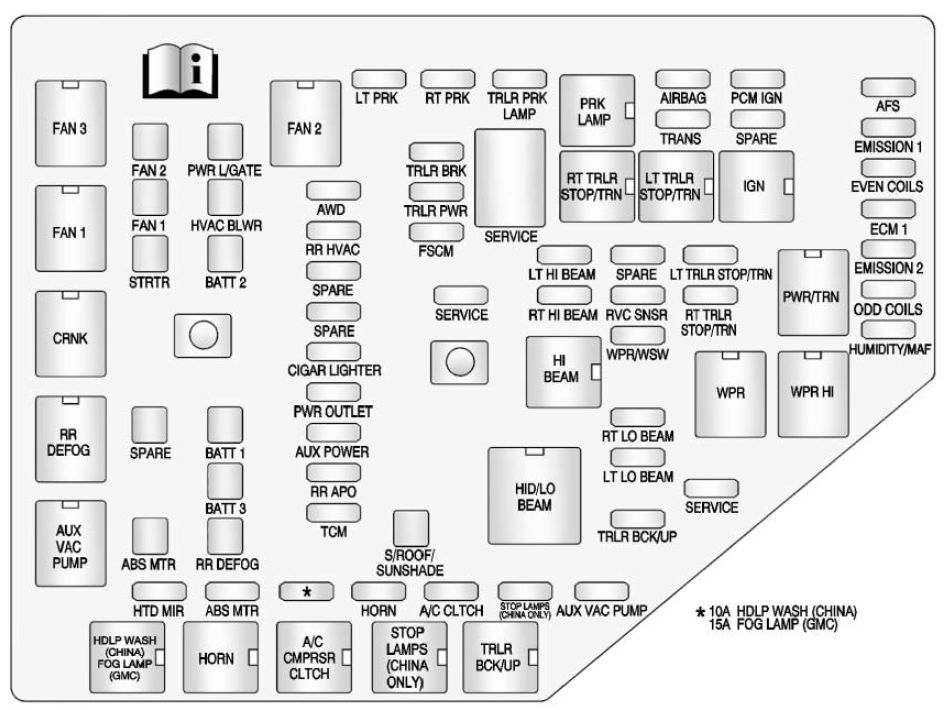 2010 toyota prius fuse box diagram
