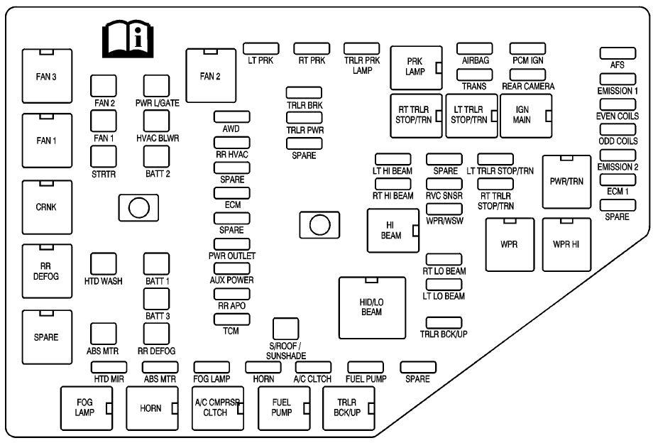 1990 cadillac deville fuse box diagram wiring schematic