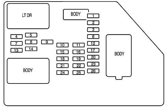2008 Chevy Avalanche Fuse Box Diagram