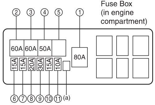 Suzuki Carry Fuse Box Wiring Diagram