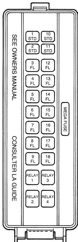 Mercury Cougar 7th Generation (1989 - 1997) - fuse box diagram