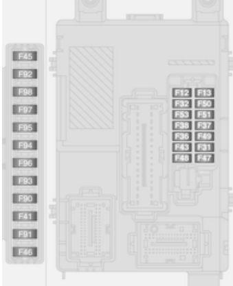 Vauxhall Combo D (2012 - 2015) - fuse box diagram - Auto Genius