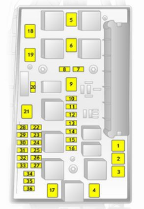 Fuse Box On Opel Astra Wiring Diagram