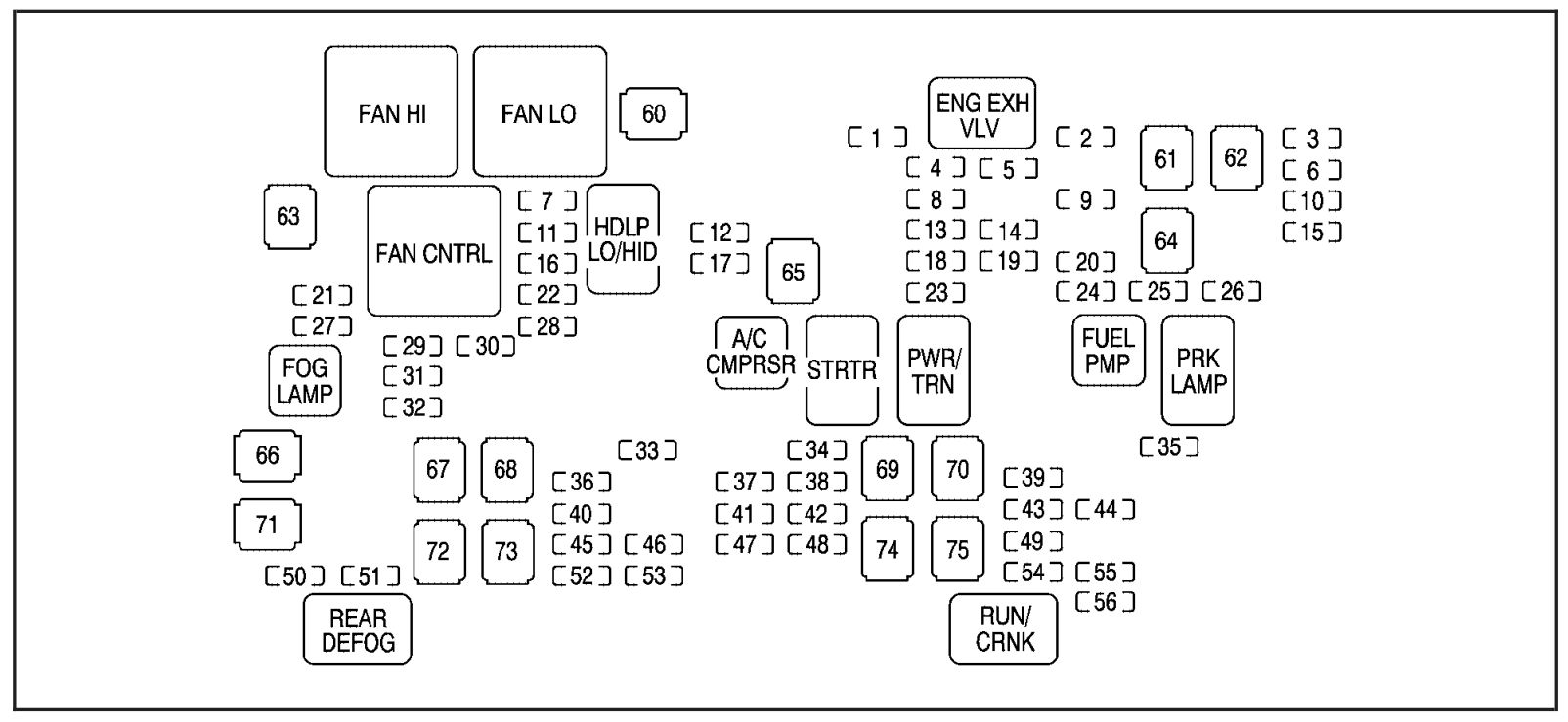 2007 chevrolet avalanche fuse panel diagram
