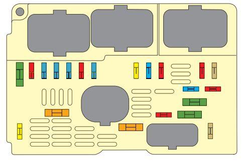 Citroen C5 II (mk2) (from 2008) - fuse box diagram - Auto Genius