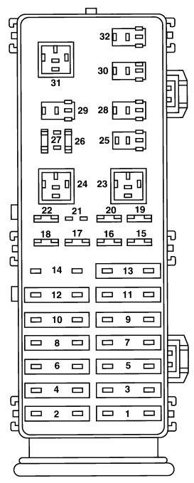 Mercury Sable (1995 - 1996) - fuse box diagram - Auto Genius