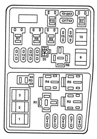 1996 mercury mystique fuse box diagram