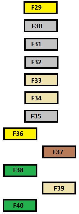 Citroen C4 Picasso mk1 (2006 - 2013) - fuse box diagram - Auto Genius