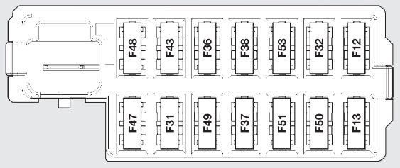 Fiat 500 (2010 - 2014) - fuse box diagram - Auto Genius