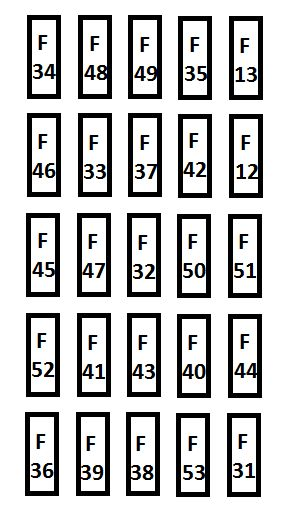 Fiat Ducato mk3 (2006 - 2014) - fuse box diagram - Auto Genius