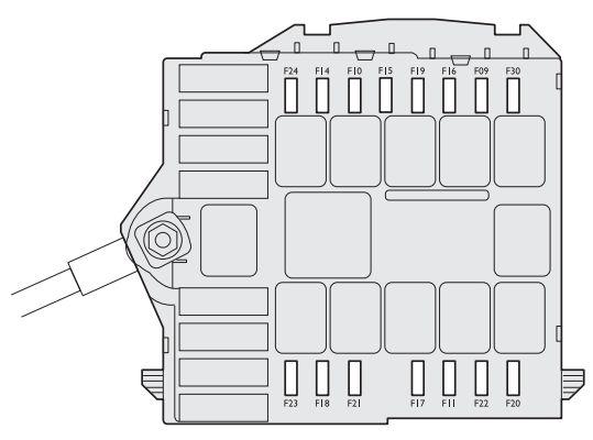 Fuse Box On Fiat Bravo Wiring Diagram