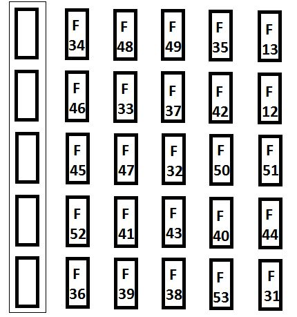 Fiat Doblo mk1 FL (Classic) (from 2004) - fuse box diagram - Auto Genius