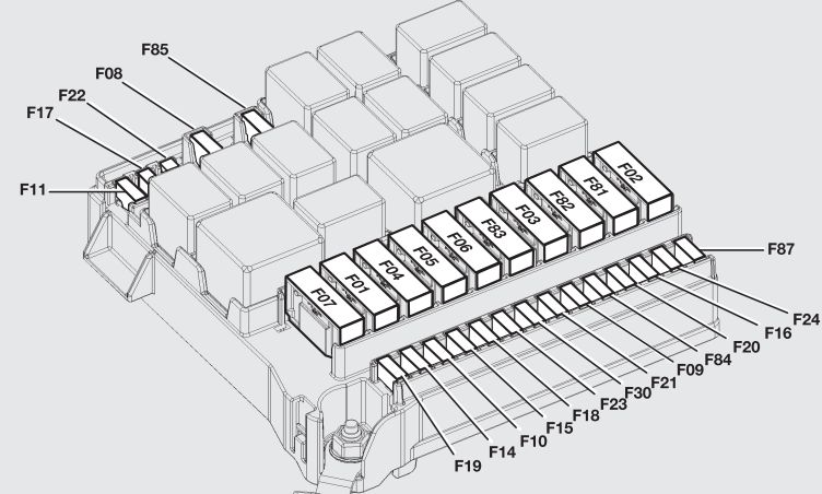 2009 fiat panda 100hp engine compartment fuse box diagram