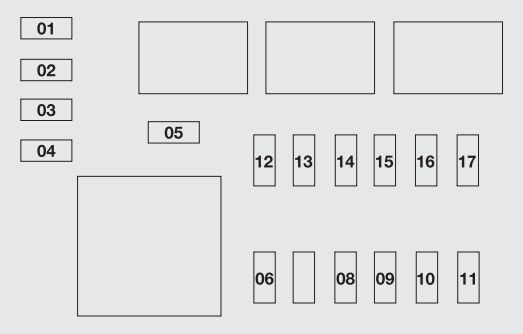 Fiat Punto Evo (2010 - 2012) - fuse box diagram - Auto Genius