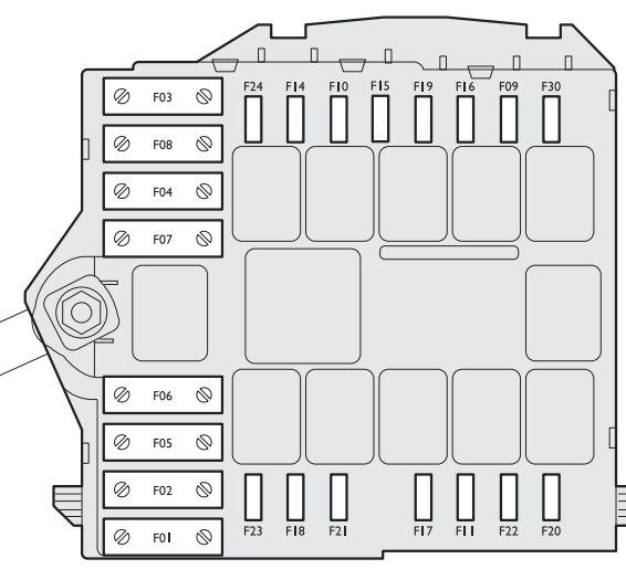 Fiat Stilo (2001 - 2008) - fuse box diagram - Auto Genius