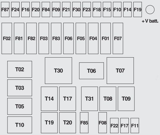 Abarth 500 (from 2008) - fuse box diagram - Auto Genius