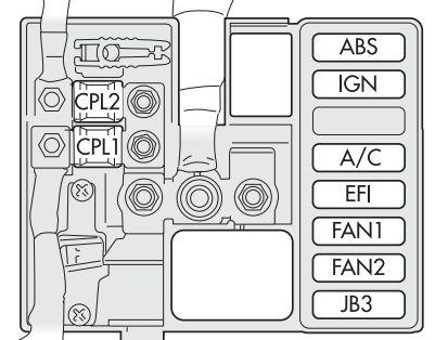 Alfa Romeo Mito Fuse Box Location Online Wiring Diagram