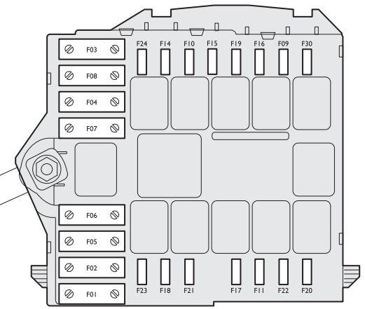 Alfa Romeo 159 (2005 - 2011) - fuse box diagram - Auto Genius