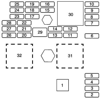 2005 Chevy Cobalt 22 Fuse Box Diagram Index listing of wiring diagrams