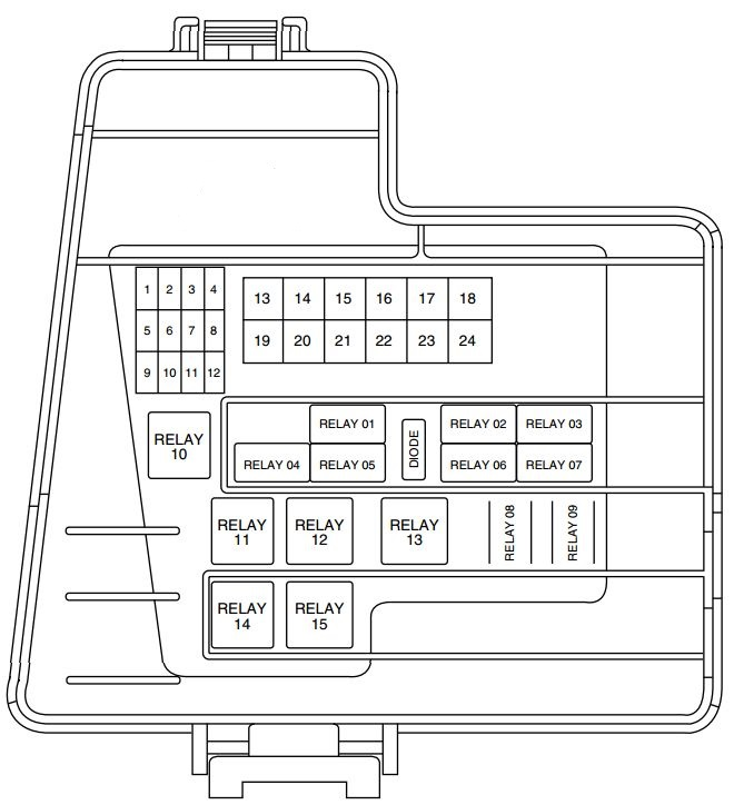 fuse box diagram for 2002 lincoln ls