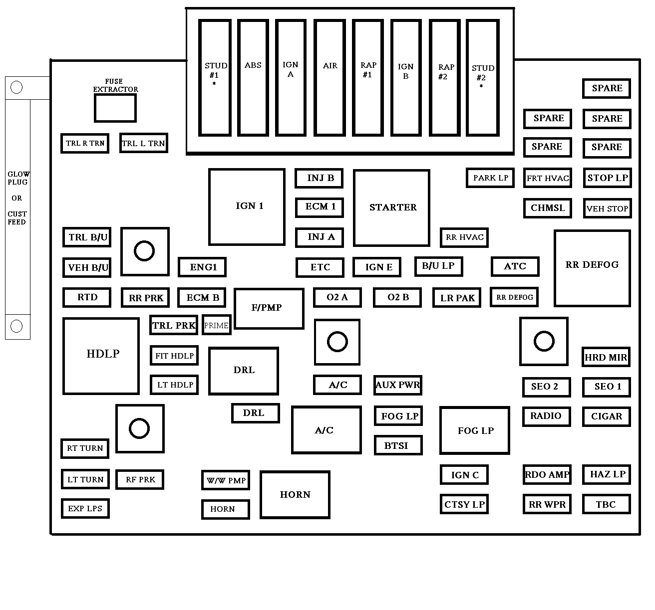 chevy suburban fuse box diagram on 2004 impala fuse panel diagram