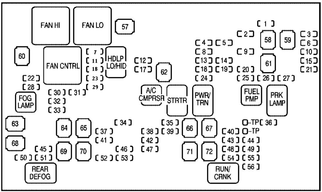 1994 chevy silverado fuse box diagram