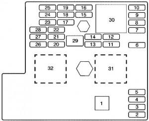 2008 hhr fuse box diagram